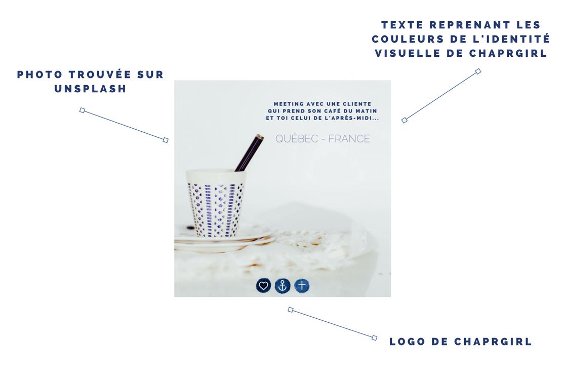 Charte graphique Identite visuelle d'une entreprise - Photo par Gaelle Marcel